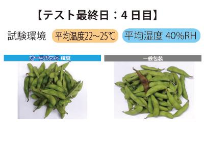枝豆 変色の抑制