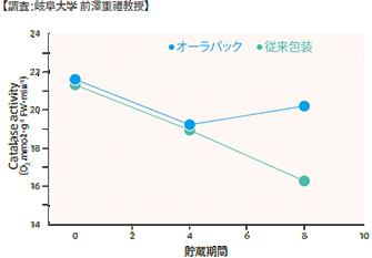 comparison4