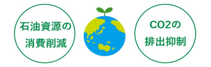 石油資源の消費削減・CO2の排出抑制