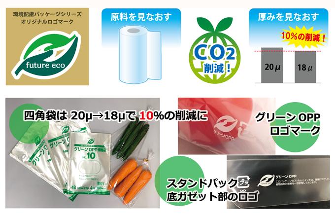 greenOPPcc
